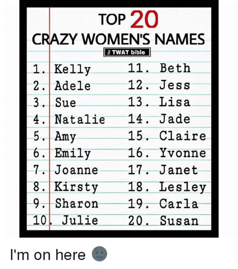 best 20 girly names that start with beth