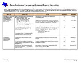 Process Improvement Template continuous process improvement plan template pictures to