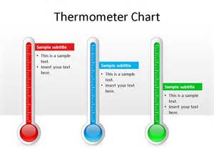 powerpoint thermometer template thermometer chart powerpoint template powerpoint
