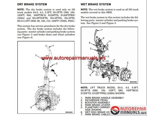 cat fork lift ignition switch wiring diagram cat get