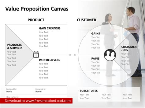 Value Proposition Powerpoint Template Value Proposition Canvas Ppt
