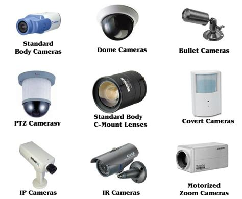 types of home security cameras 28 images closed
