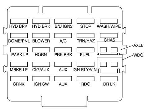 gmc  series  generation   fuse box diagram carknowledge