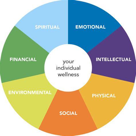 Health And Wellness health wellness health and wellnesshealth and wellness