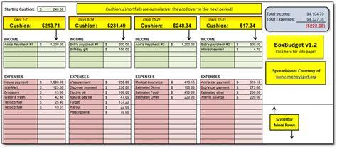 How Will My Money Last Spreadsheet by Boxbudget Spreadsheet Moneyspot Org