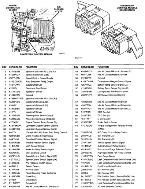 dodge stratus questions car cranks but wont start cargurus 1998 dodge stratus computer wiring diagram 42 wiring diagram images wiring diagrams