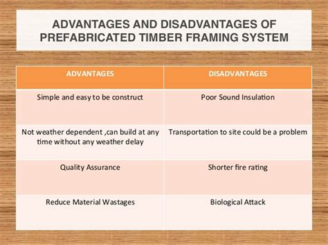design and build contract advantages and disadvantages ppt prefabricated timber framing system