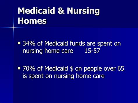 health medicare and medicaid and poverty