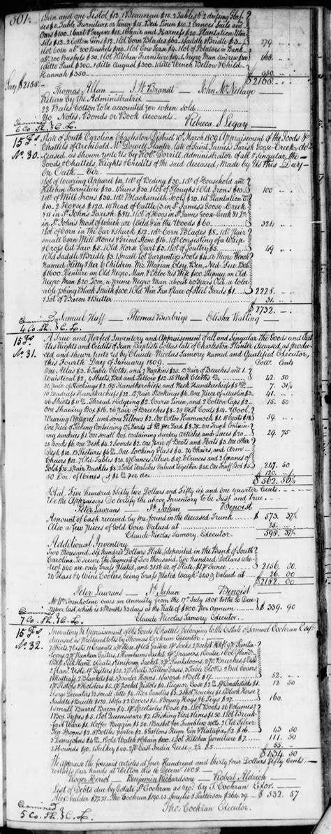 Carolina Marriage Records 1800 Scrapbook Generated By Family Tree Heritage