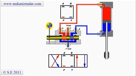 hydraulic valve diagram schematic of acting cylinder hydraulic circuit