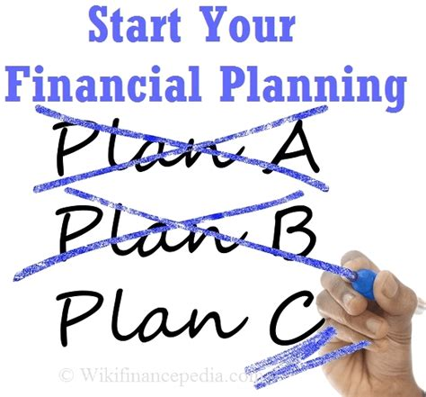 What Is The For Mba In Financial Planning by Financial Planning Definition Benefits Importance