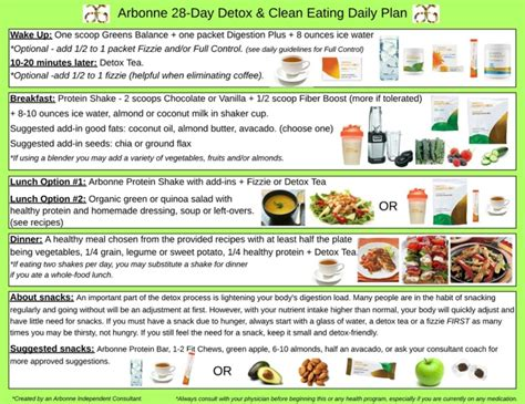 Arbonne Detox Meal Plan by Remove Inflammatory Foods From Your Diet With Arbonne S