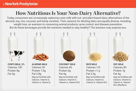 healthy fats non dairy ask a nutritionist the inside scoop on non dairy products