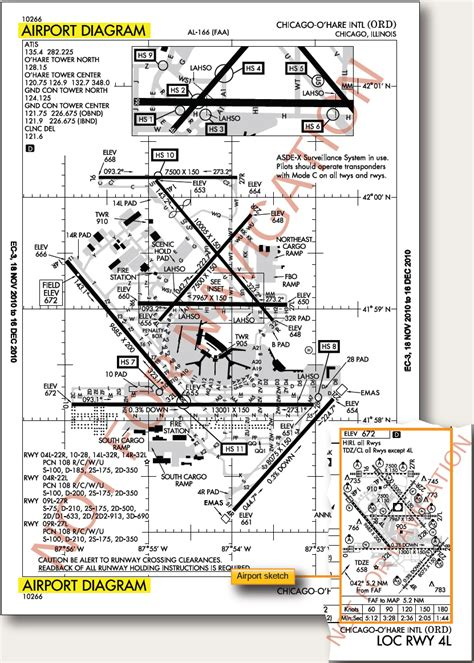 o hare airport diagram approaches part fifteen