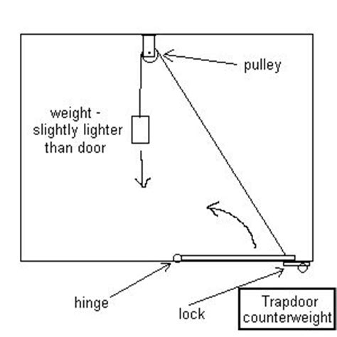 boat ladder hinge clip best 25 trap door ideas on pinterest hidden storage