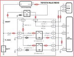 toyota hilux revo wiring wiring diagram