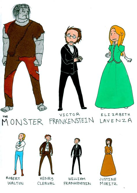 character analysis of frankenstein by mary shelley frankenstein main characters by biteghost on deviantart