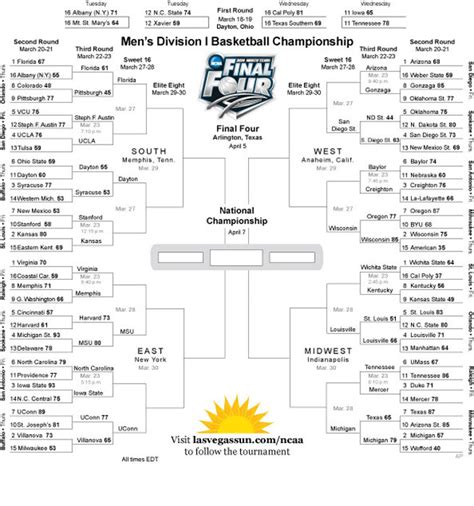 march madness 2014 bracket full ncaa tournament bracket 2014 four bracket 2015 ncaa tournament bracket las vegas