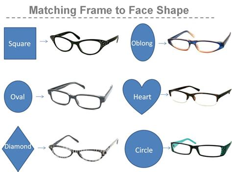 determining face shape online 1000 images about eyeglasses on pinterest oliver