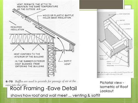 lookout flat roof framing roofs ppt