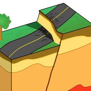 earthquake animation animations for earthquake terms and concepts