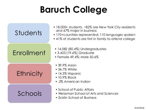 Baruch Mba Ranking 2014 by Dean Inside3 D Printing2015final