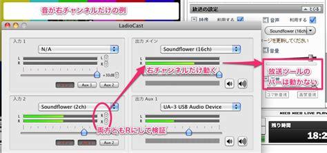 soundflower bed ladiocast ニコニコ生主のためのwiki