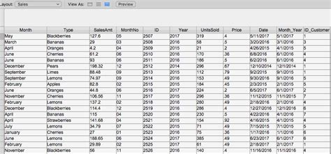 how to build a pivot table how to build a pivot table in filemaker a developer s guide