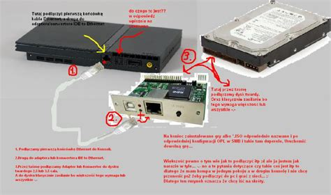 Ps2 Hdd Na ide pata to ethernet czyli kolejny m苹cz艱cy temat o ps2