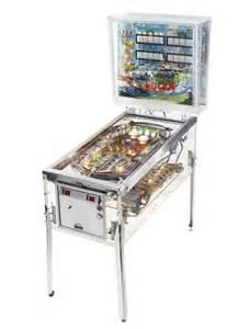 home pinball machines file visible pinball iii pacific pinball museum cropped