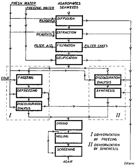 jam process in factories wiring diagrams repair