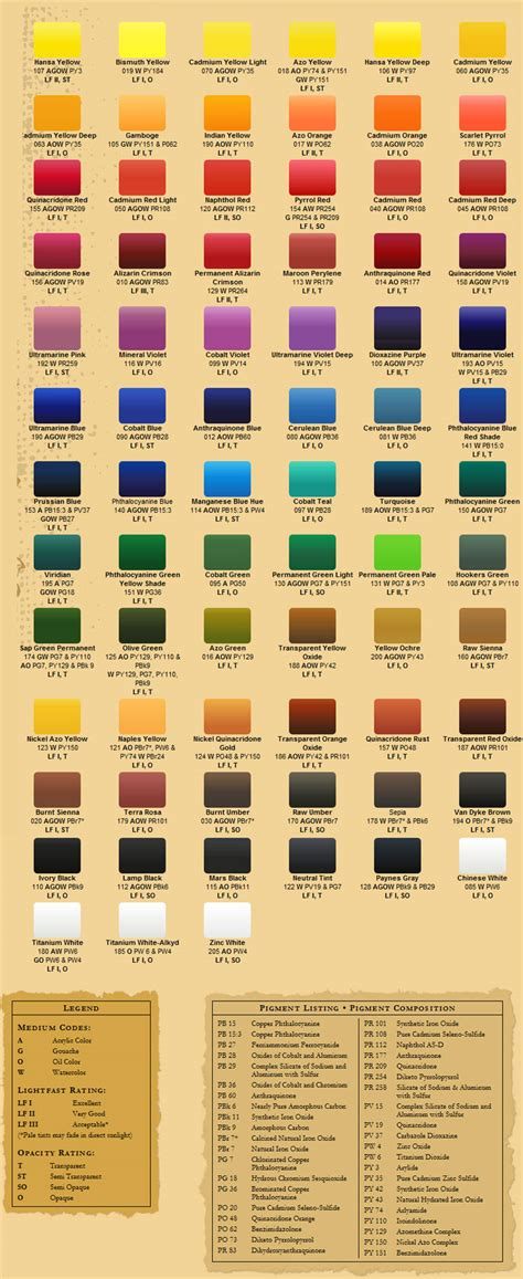 m graham walnut paint color chart