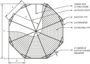 Octagon Gazebo Plans by 12 Free Gazebo Plans Octagon Gazebo Floor Plan Diagram