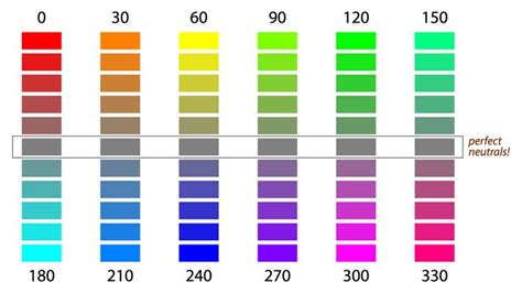 17 best images about attributes of color on neutral colors colors and colour contrast