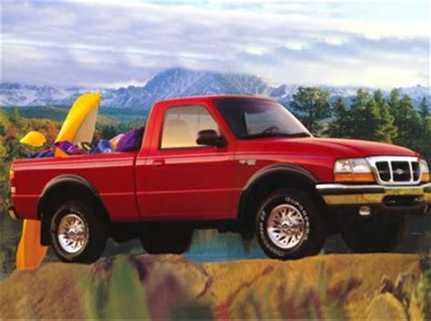 see 1998 ford ranger color options carsdirect