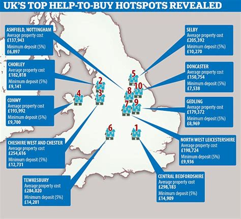help with a deposit to buy a house we reveal the uk s help to buy hotspots express digest
