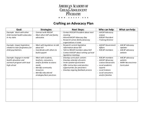 advocacy strategy template advocacy planning document