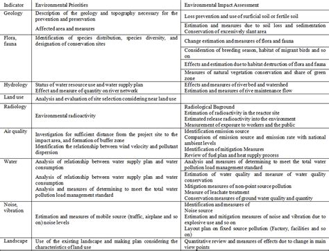 100 electrical risk assessment template electrical