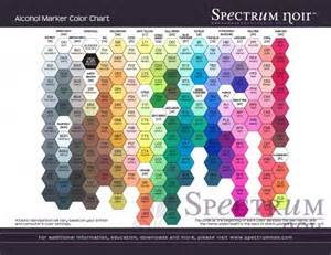 spectrum noir color chart color charts archives spectrum noir colouring system