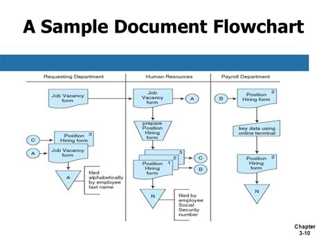 docs flowchart flowchart docs 28 images flowchart definition types of