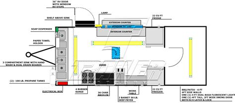 wiring diagram for concession trailer 28 images food