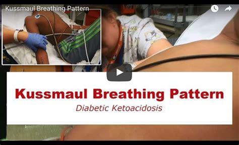 breathing pattern video video kussmaul breathing pattern medicnerd com