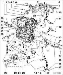 volkswagen workshop manuals gt golf mk5 gt power unit gt 6 cylinder injection engine gt engine