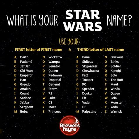 figure name generator what is your wars name