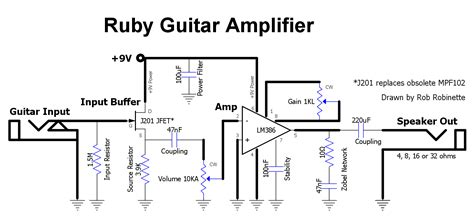 transistor guitar lifier schematic how the ruby works