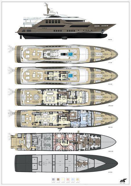 jade html layout yacht design progettazione nautica crn 125 j ade
