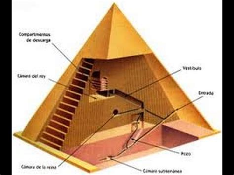 lade da esterno moderne the mystery resolved pyramids of giza
