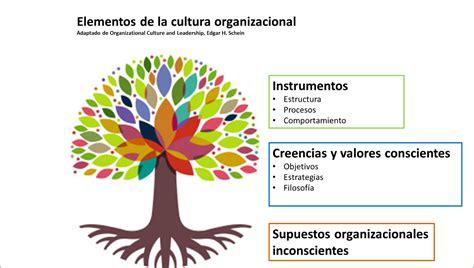 preguntas filosoficas morales cultura organizacional 171 cgt metal madrid