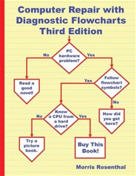 computer diagnostic flowchart computer repair with diagnostic flowcharts third edition