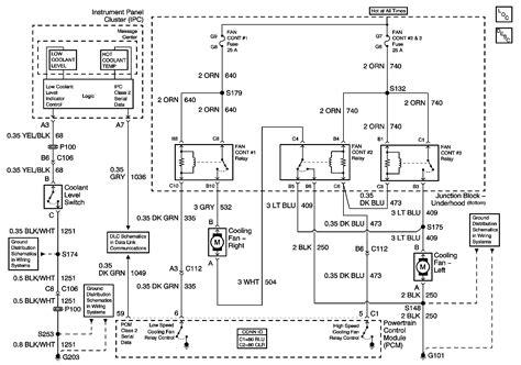 electric radiator fan wiring diagram electrical website